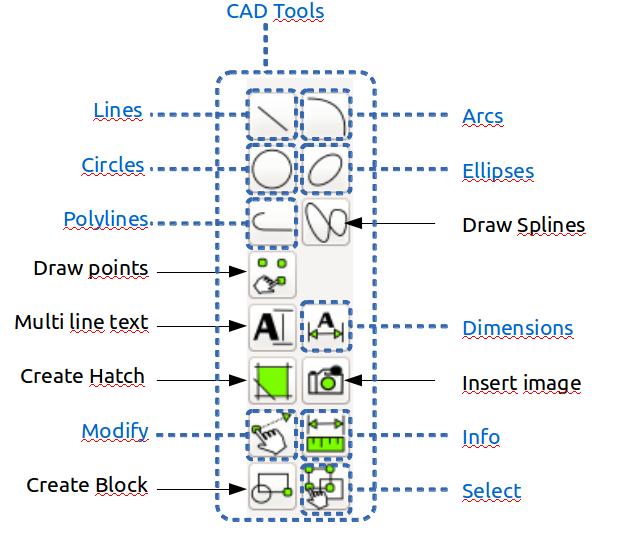 File Maincadtools Png Librecad Wiki
