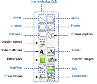 manual de cad manual guide example 2018 u2022 rh bagelpantry com manual de cadillac cts 2003 en español manual de cadena de custodia